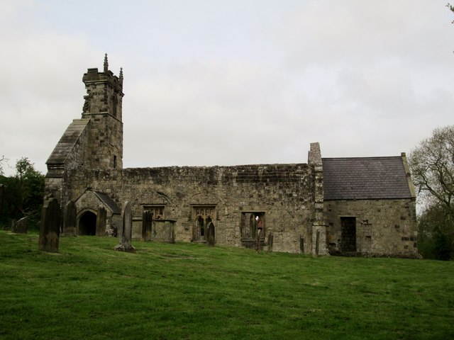 Remains  of  St  Martin's  Church  Wharram  Percy