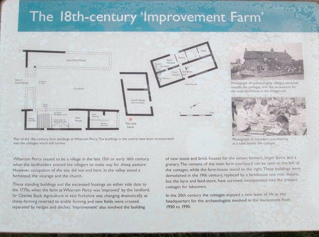 Information  board  at  Wharram  Percy