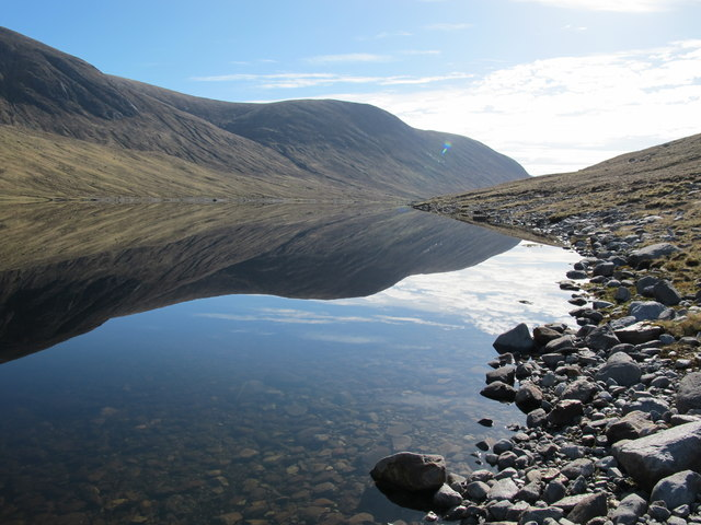 Remote Loch Monar