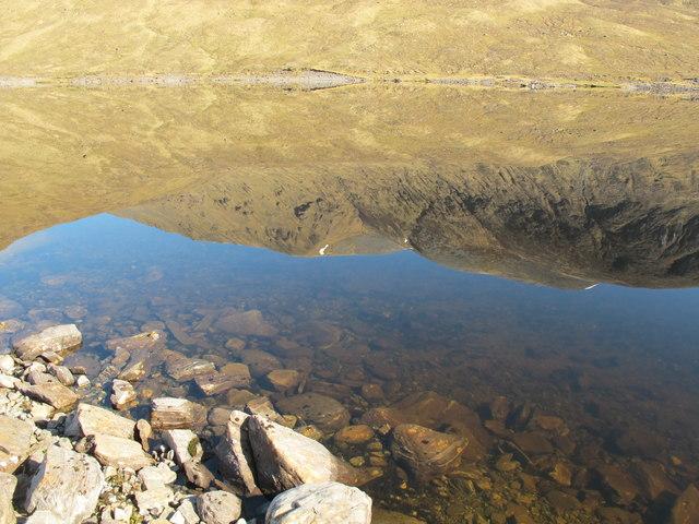 Hills Reflected in Loch Monar