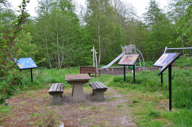Information boards and play area, Laggan