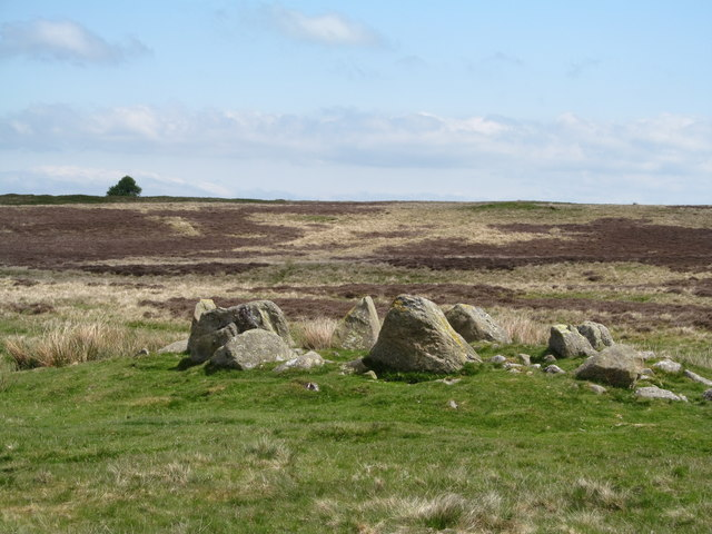Cairn Circle, Askham Fell