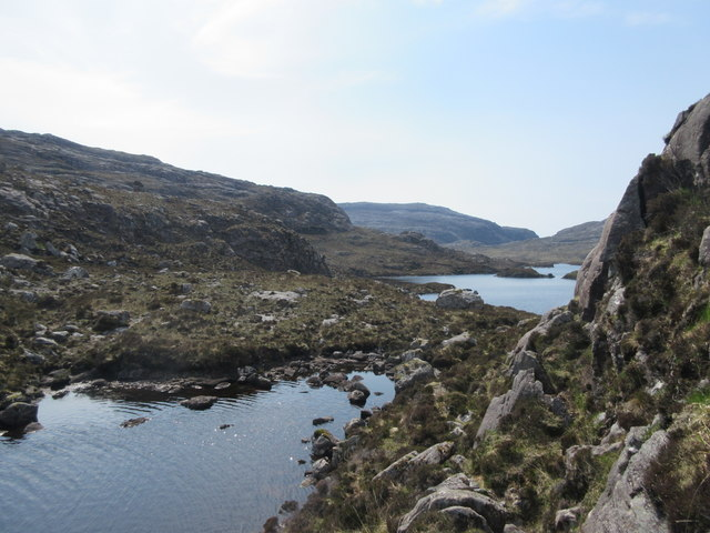 Loch Uiseadair