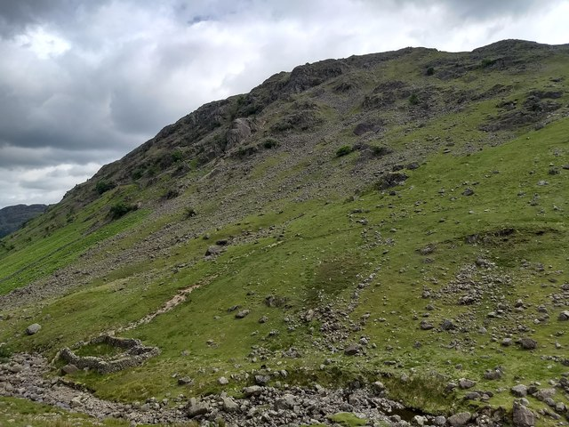 Looking up to Glaciated Slab
