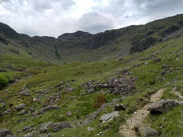 Looking up Combe Gill