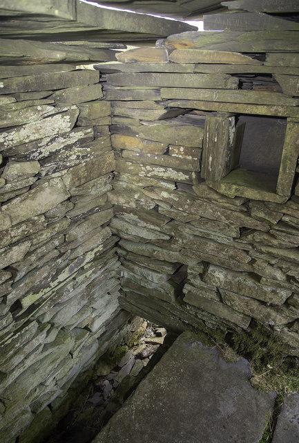Inside Ty bach at Rhosydd