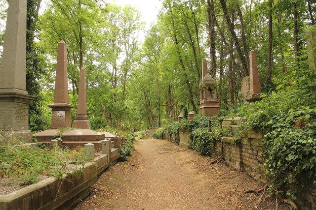 Highgate East Cemetery