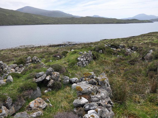 Township remains, Baile Nan Cnocan Fraoich, Isle of Lewis