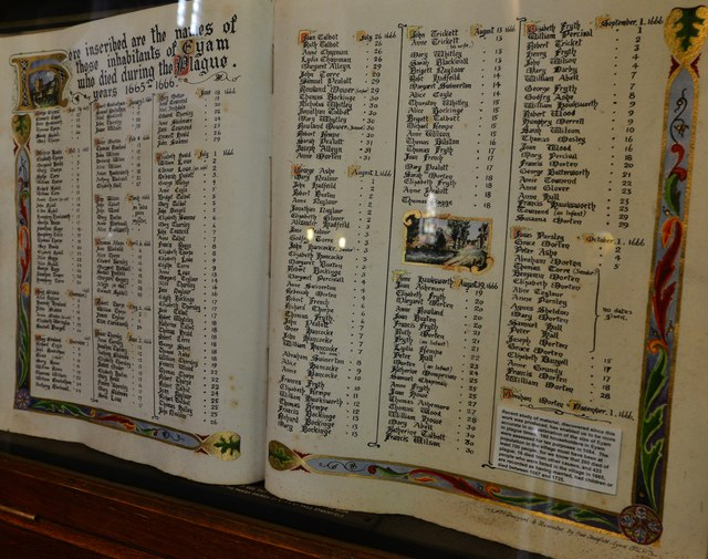 Eyam, St. Lawrence's Church: Register of those who died in the plague of 1665-1666