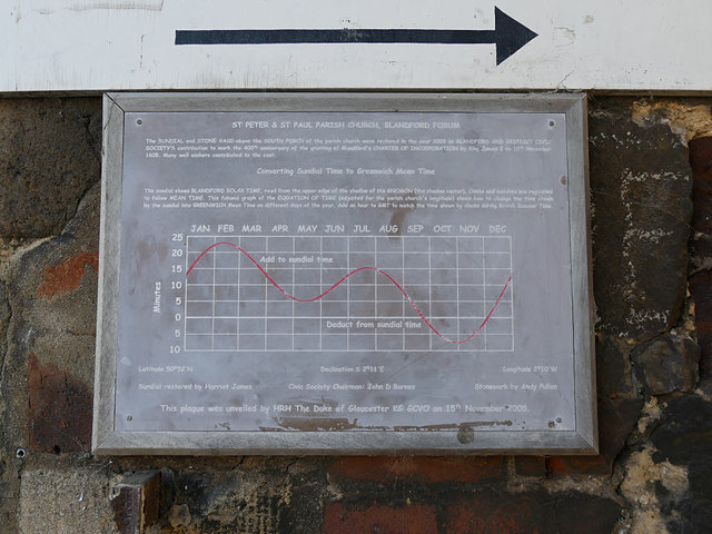 Church of SS Peter & Paul - sundial instructions