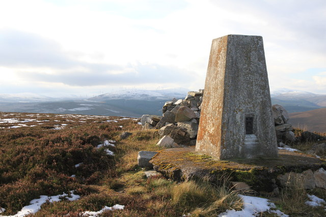 Trig Point on The Scalp
