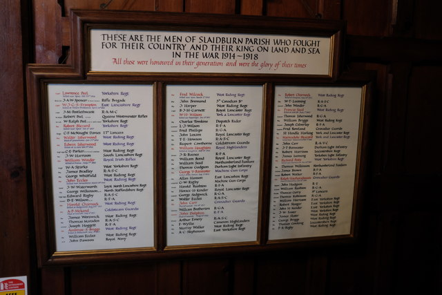 St Andrew's church Slaidburn:  Roll of honour