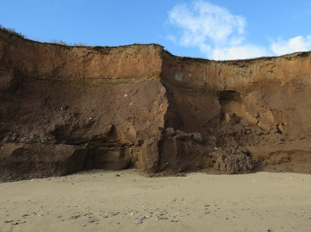Boulder clay cliff south of Withernsea