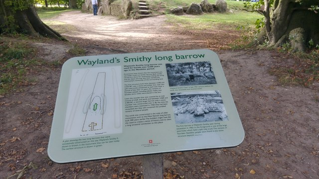 Interpretation panel at Wayland's Smithy long barrow