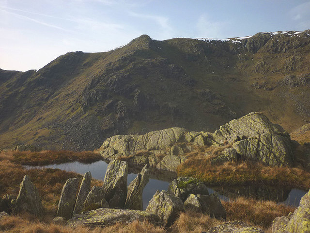 Rocky pool on High Fell