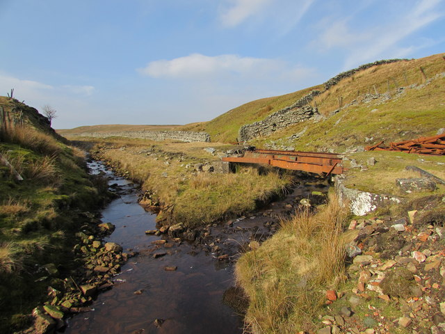 The Source of the River Greta