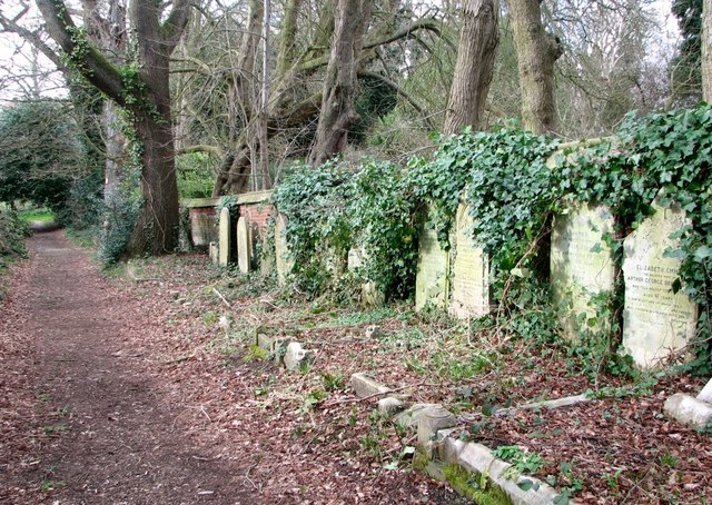 Graves along the boundary wall