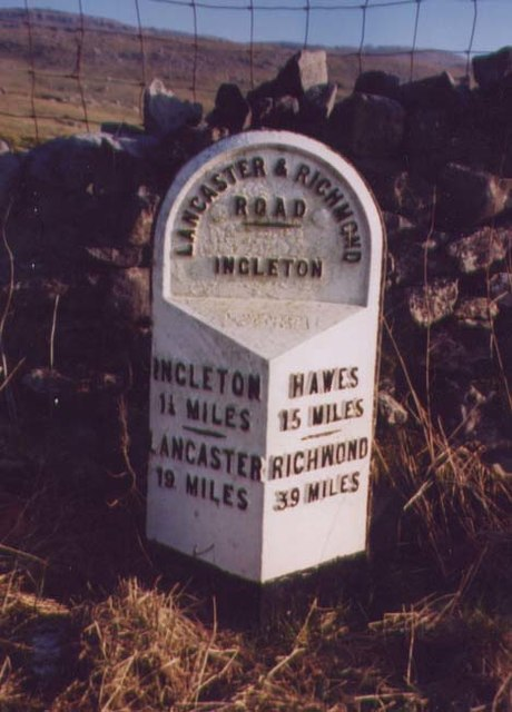 Milestone- In Place