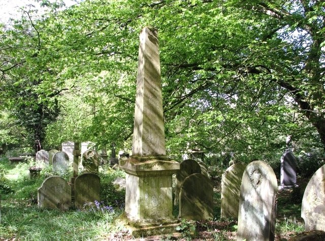 The grave of William Bane