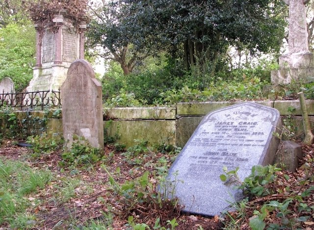 The grave of John Blue