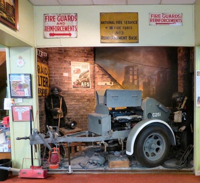 Firefighting in the Blitz