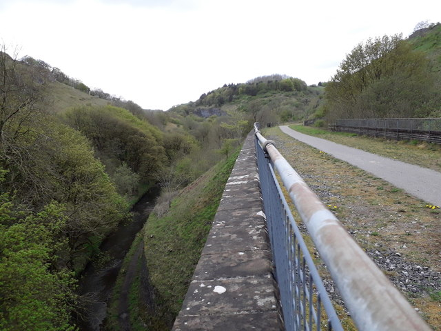 Chee Dale: river and old railway run parallel