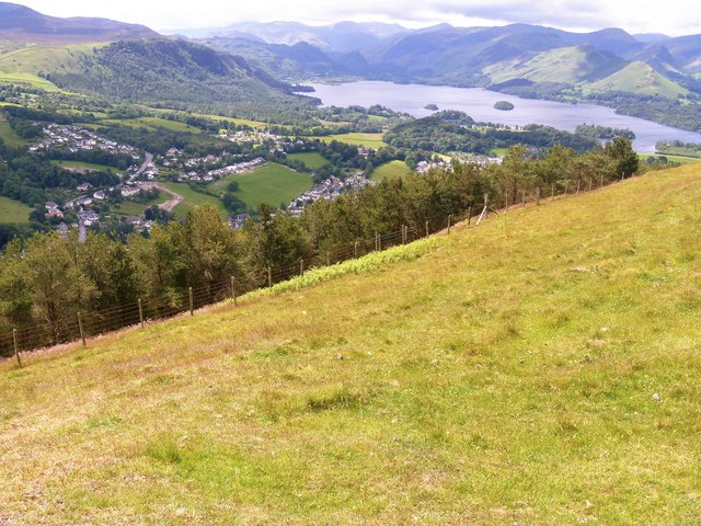The views from Latrigg [1]
