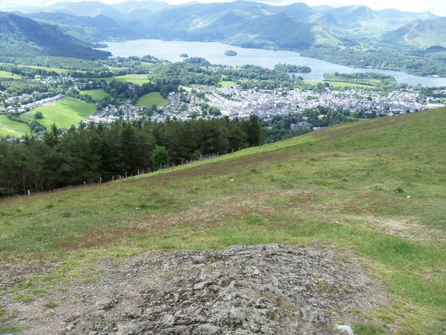 The views from Latrigg [2]