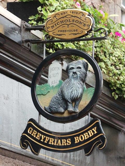 Greyfriars Bobby sign