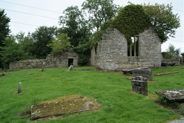 West Kirk Church & Churchyard