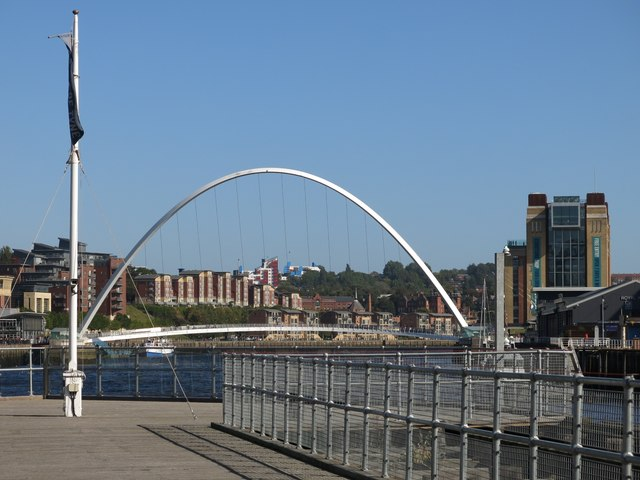 The Millennium Bridge and The Baltic