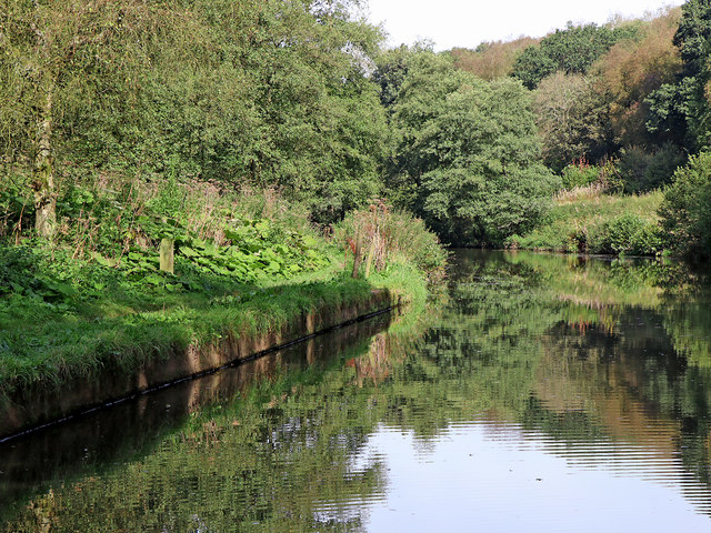 River Churnet north of Consallforge in Staffordshire