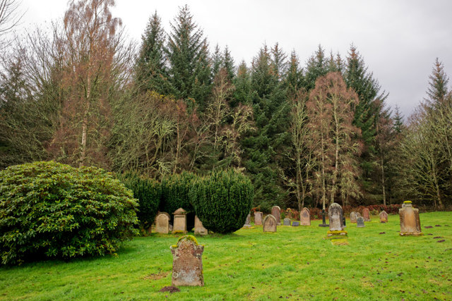 A section of the Kilmorack Burial Ground