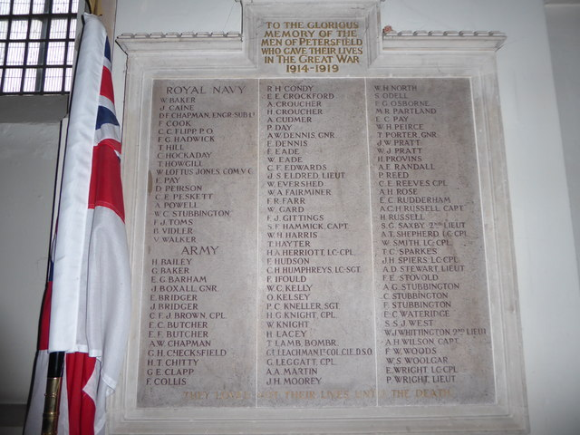St Peter's Church: Great War Memorial