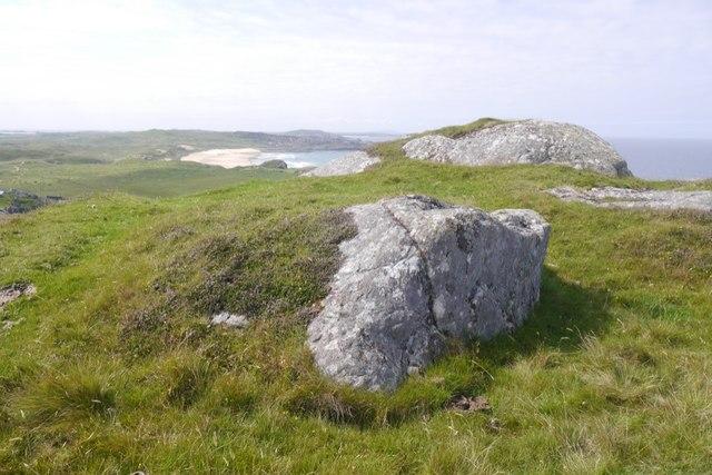 Summit, Beinn Tioraidh