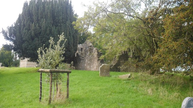 The old church, Edvin Loach