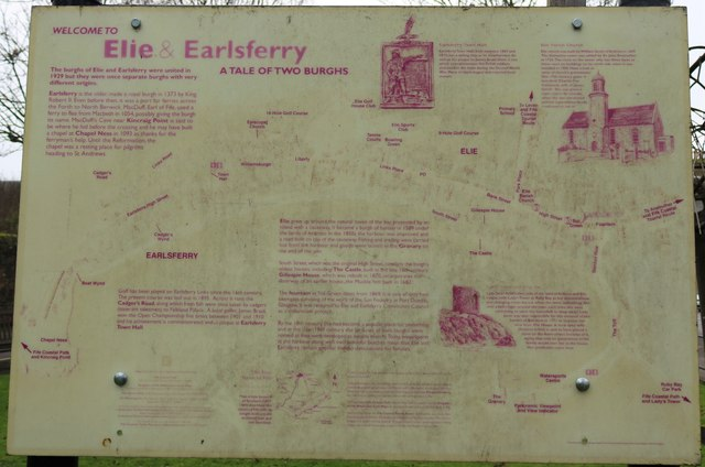 Information Board at Toll Green, Elie