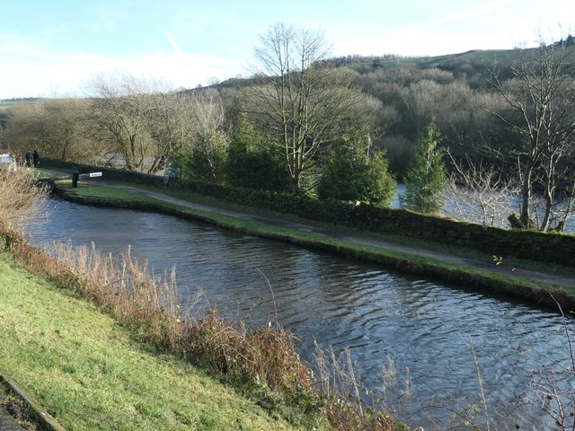 Different levels of water in the Colne valley