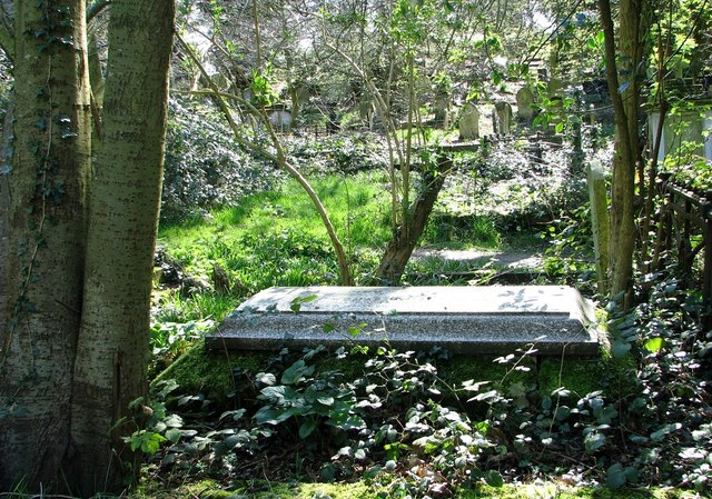 The grave of Thomas Brightwell