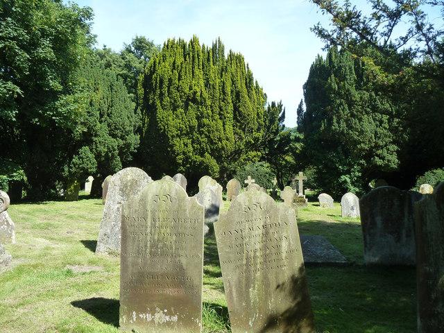 Churchyard, Eastry