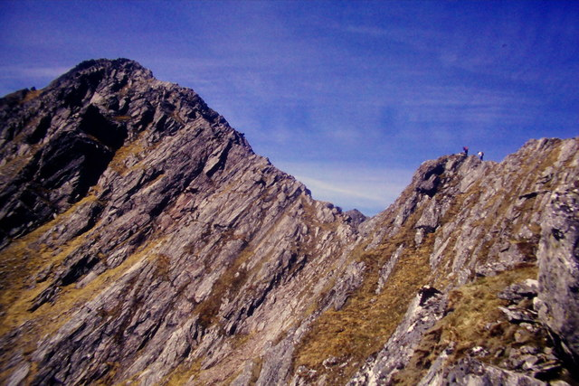 The classic view of The Forcan Ridge