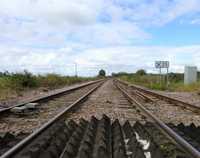 On a level crossing