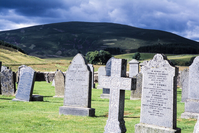 Graveyard at Corgarff