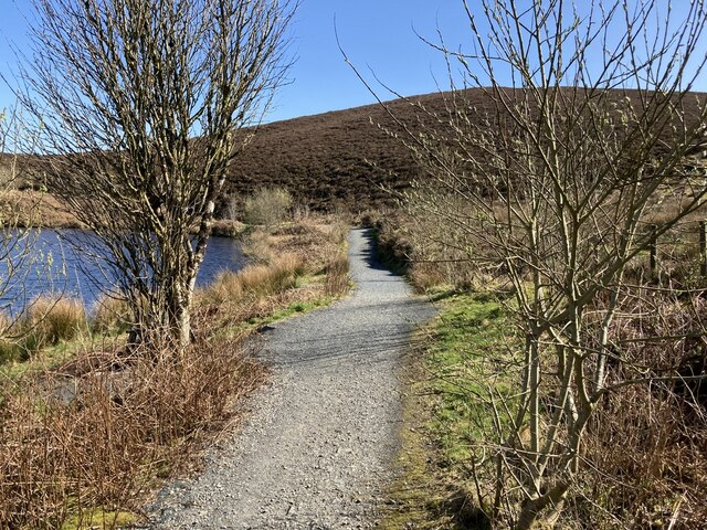Path, Gortin
