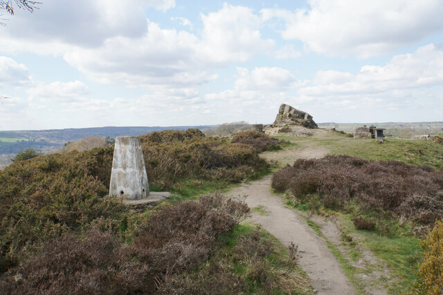 Trig point and The Fabrick