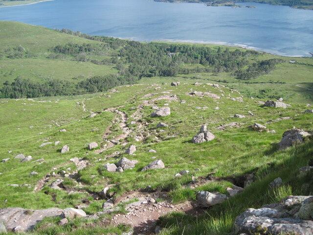 Hillside towards Coire MhicNòbail