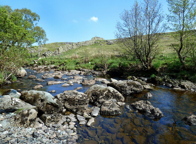 Over the River Lowther