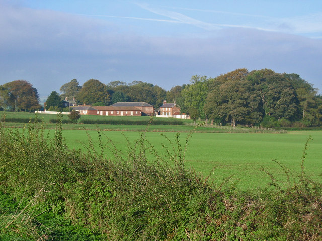 Holme Wold House