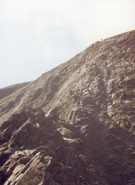 The Sharp section of Sharp Edge