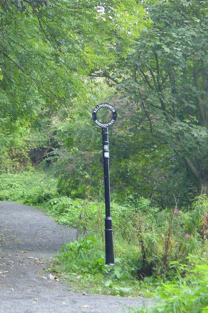 Waggonway Signpost